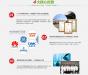东莞营销型网站优势展示